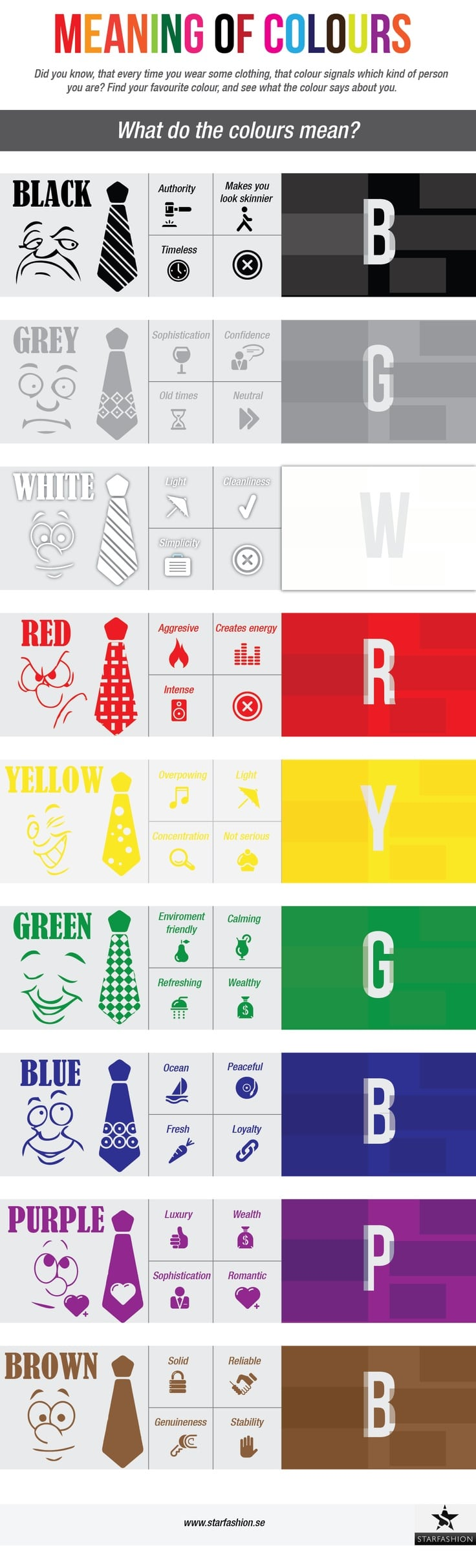 Ce que la couleur de vos vêtements indique au sujet de votre personnalité