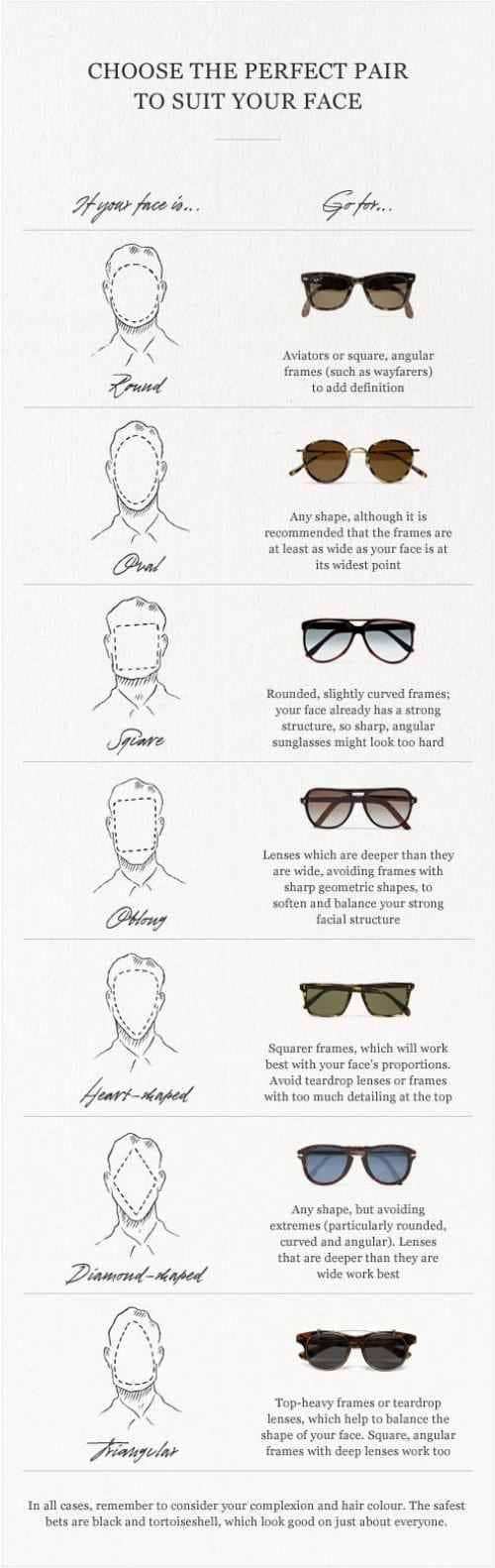 9716cf5002 Comment choisir une paire de lunettes de soleil ? - L'homme Tendance