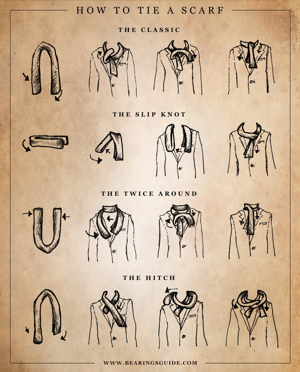 comment mettre écharpe homme