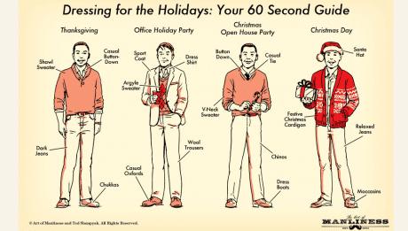 Comment s'habiller pendant les vacances ?