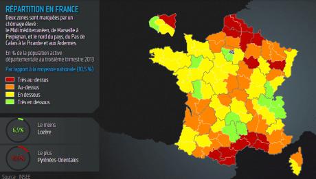 Chômage en France par région