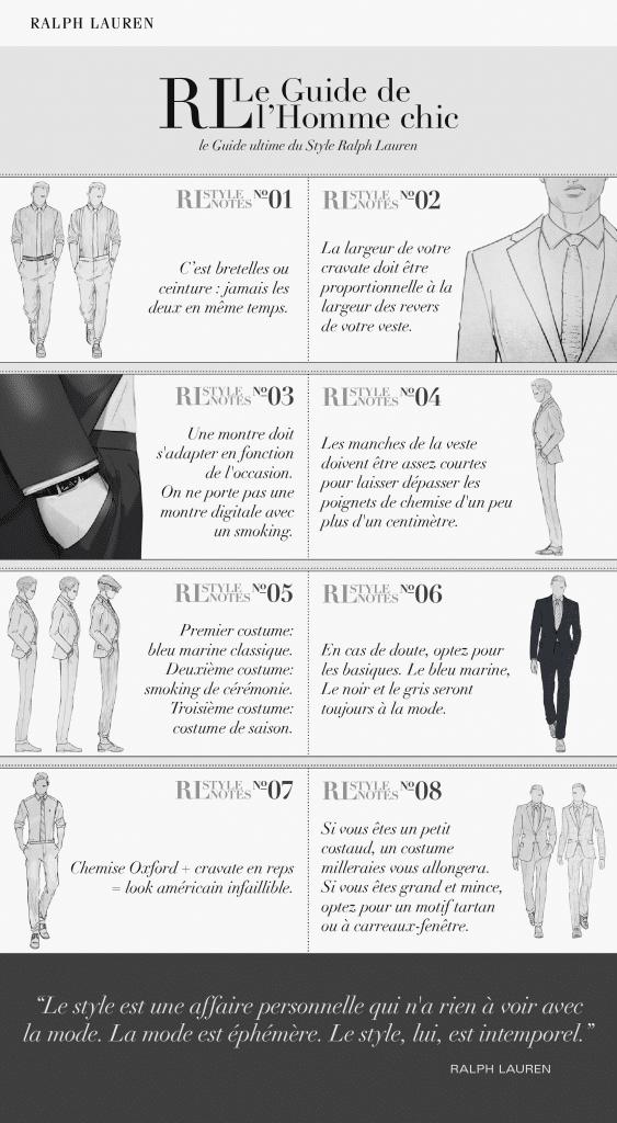 Guide de l homme Chic par Ralph Lauren 0d6c93a365f