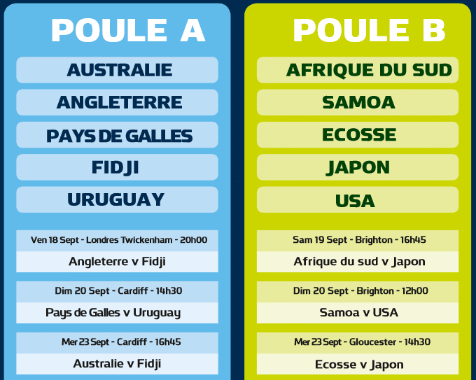 coupedumonde-rugby