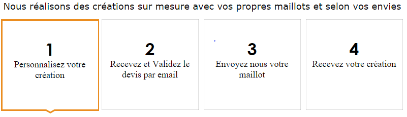 1bag1match.com, comment ça marche ?