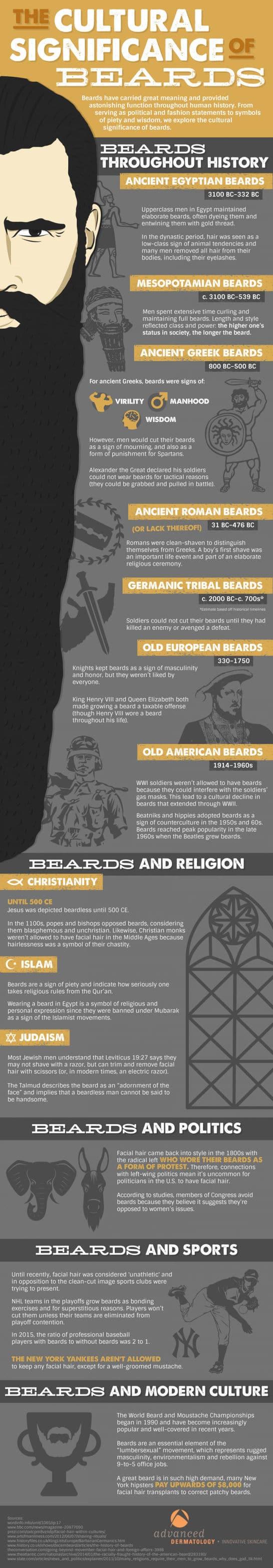 histoire-barbe-info
