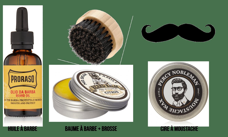 Produits et soins pour barbe et moustache