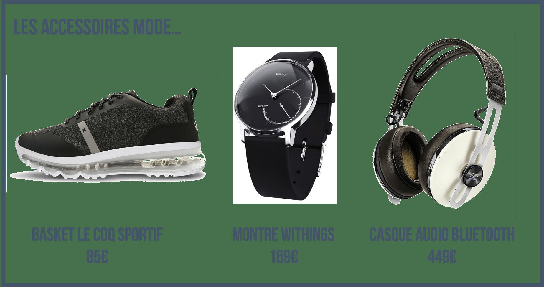 Accessoires mode connectés pour hommes tendances