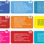 A quoi servent les réseaux sociaux ?
