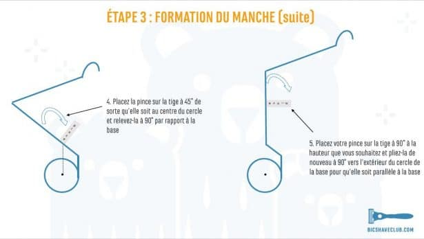 Etape 3 Formation du manche
