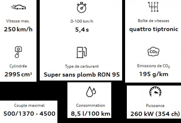 Audi SQ5 3.0 TFSI caractéristiques
